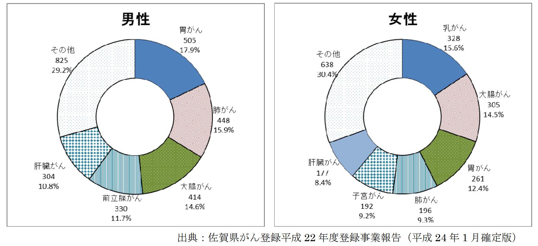 共済 佐賀 県民 農業共済制度の概要 /